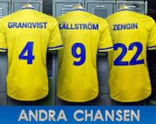 Andra Chansen Sverige EM-kval