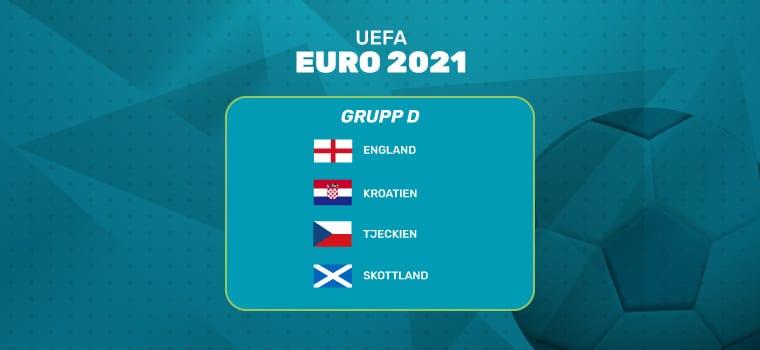 odds online grupp D i fotbolls EM 2021