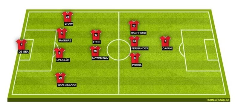trolig startelva manchester united europa league final